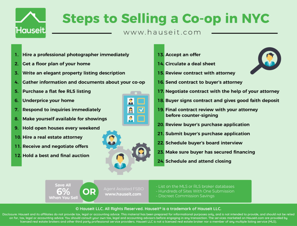 Do you need a broker to sell a co-op? What are the Steps to Selling a Co-op in NYC? In this article we'll go through all the steps to selling a co-op.