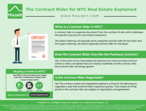 A contract rider is a separate document from the contract of sale which addresses the specific nuances of a real estate transaction.