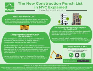 A punch list is a list of improvements, repairs and touch-ups that a new development condo or co-op buyer wants the sponsor to complete before closing or soon after closing.