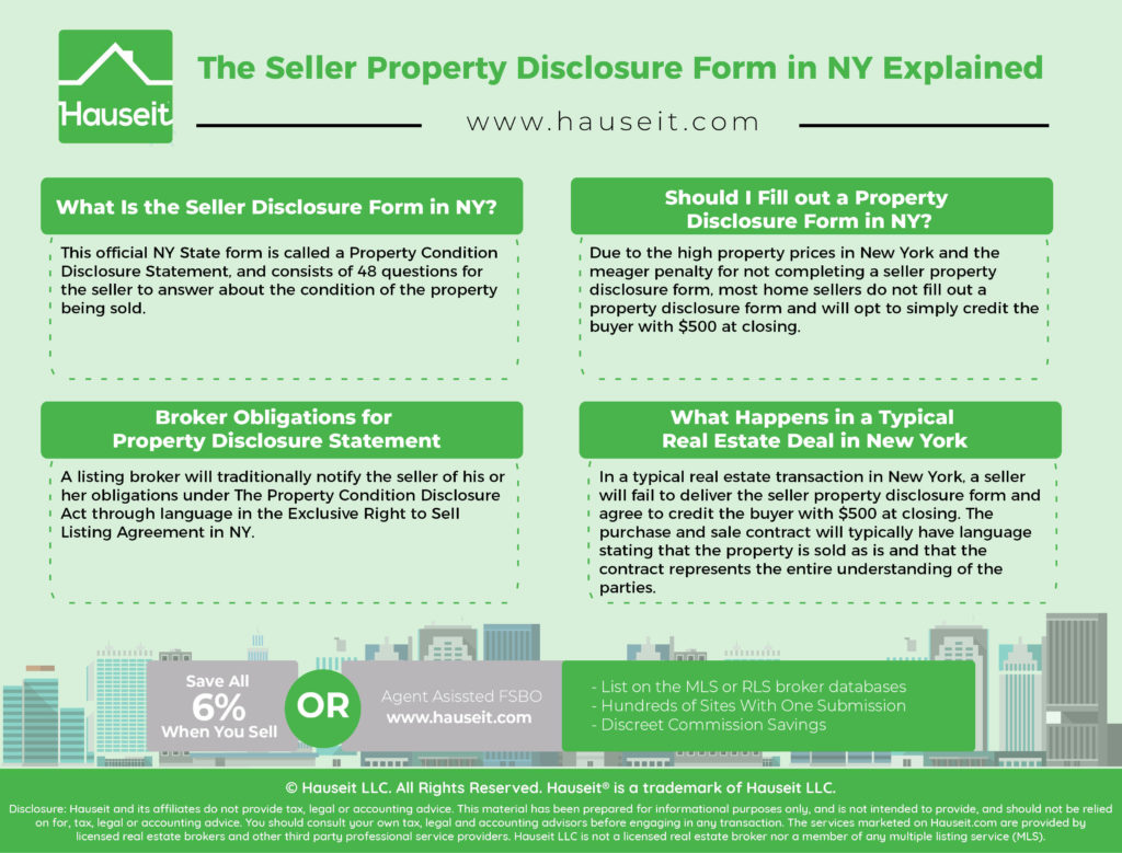 This official NY State form is called a Property Condition Disclosure Statement, and consists of 48 questions for the seller to answer about the condition of the property being sold.