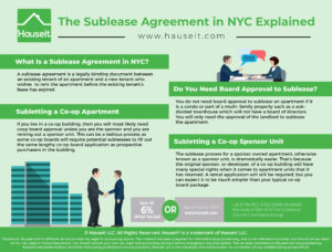 A sublease agreement is a legally binding document between an existing tenant of an apartment and a new tenant who wishes to rent the apartment before the existing tenant's lease has expired.