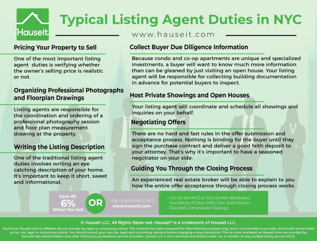 What are traditional listing agent duties in NYC for a full service real estate broker? Are they responsible for the professional photographs and floorplan?