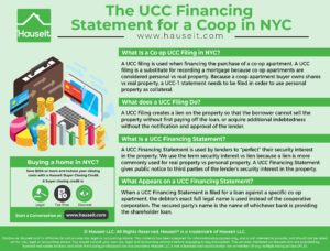 A UCC filing is used when financing the purchase of a co-op apartment. A UCC filing is a substitute for recording a mortgage because co op apartments are considered personal vs real property.
