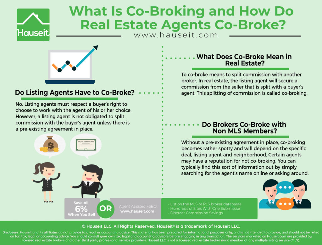 To co-broke means to split commission with another broker. In real estate, the listing agent will secure a commission from the seller that is split with a buyer's agent. This splitting of commission is called co-broking.