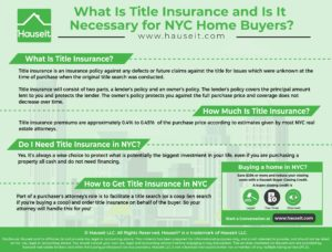 Title insurance is an insurance policy against any defects or future claims against the title for issues which were unknown at the time of purchase when the original title search was conducted.