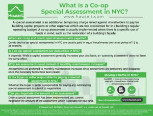 What Is a Co-op Special Assessment in NYC? (2019) | Hauseit® NYC