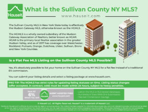 The Sullivan County MLS in New York State today is effectively the Hudson Gateway MLS, otherwise known as the HGMLS.