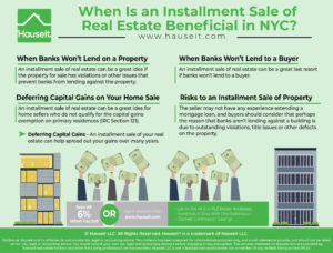 An installment sale of real estate can be a great idea if the property for sale has violations or other issues that prevent banks from lending against the property.