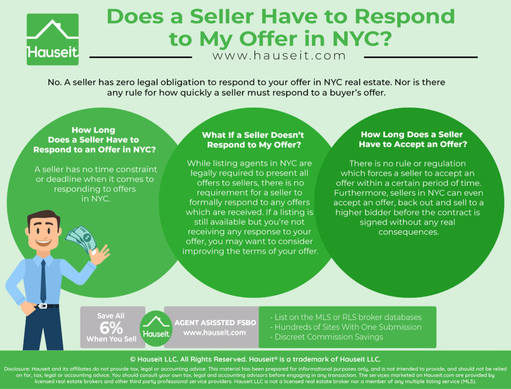A seller has zero legal obligation to respond to your offer in NYC real estate. Nor is there any rule for how quickly a seller must respond to a buyer's offer.