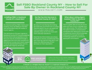 How do you sell FSBO Rockland County NY? Do flat fee MLS listings really work? What are some common pitfalls to both approaches?