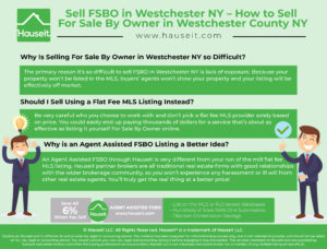 We'll teach you in this article how to sell FSBO in Westchester NY and how to list your home For Sale By Owner on the Westchester NY MLS without paying 6%!