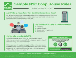 Just how demanding are NYC coop House Rules? What is an example of a NYC co-op's House Rules? See this article for a real life example.