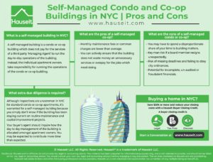 A self-managed building is a condo or co-op building which does not pay for the services of a third party 'Managing Agent' to run the day-to-day operations of the building.