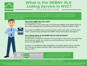 The REBNY Listing Service, commonly known as the REBNY RLS, is the de facto Multiple Listing Service (MLS) in New York City. It is used by buyer agents in NYC to search for and send suitable listings to buyer clients.