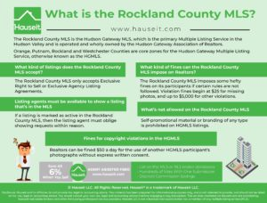 The Rockland County MLS is the Hudson Gateway MLS, which is the primary Multiple Listing Service in the Hudson Valley and is operated and wholly owned by the Hudson Gateway Association of Realtors.