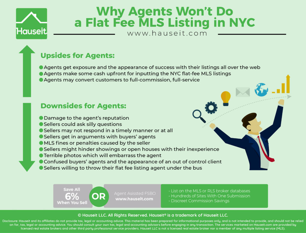 Why will agents typically refuse to do a flat fee MLS listing in NYC?  After all, isn't it a quick way to make some money for data entry?