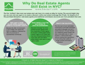 """The first """"brilliant"""" idea most real estate start-ups have is to create an eBay for homes. The second bright idea you see over and over again is to create a discount, online real estate brokerage like ETrade."""
