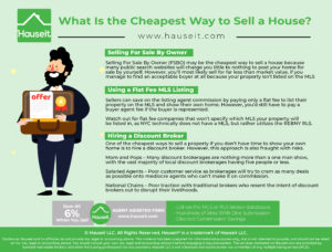 Selling For Sale By Owner (FSBO) may be the cheapest way to sell a house because many public search websites will charge you little to nothing to post your home for sale by yourself.