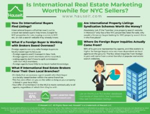 Is listing your home on international property websites worth it? Do foreign buyers looking for NYC properties actually search on these so called international real estate websites? We'll explain in this article why most international real estate marketing is a scam, and what to do to attract overseas buyers.