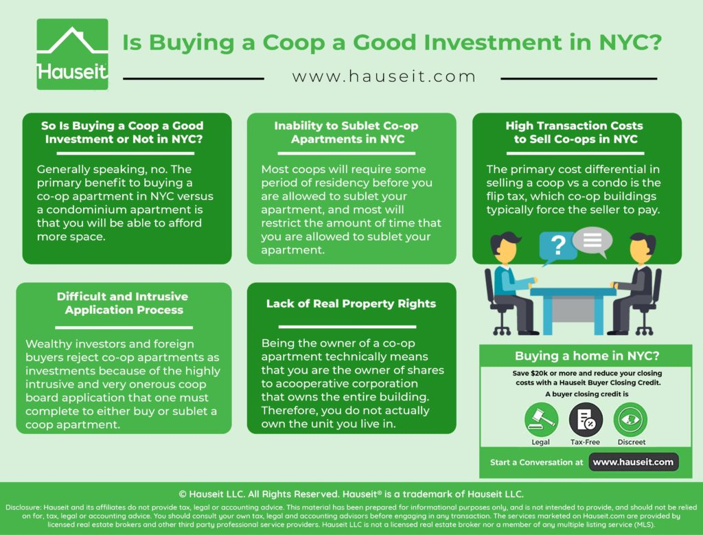 Generally speaking, no. The primary benefit to buying a co-op apartment in NYC versus a condominium apartment is that you will be able to afford more space.