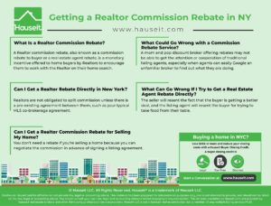 A Realtor commission rebate, also known as a commission rebate to buyer or a real estate agent rebate, is a monetary incentive offered to home buyers by Realtors to encourage them to work with the Realtor on their home search.