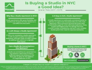 Studio apartments offer great flexibility and maximal use of space for New Yorkers at a cost-effective price point.