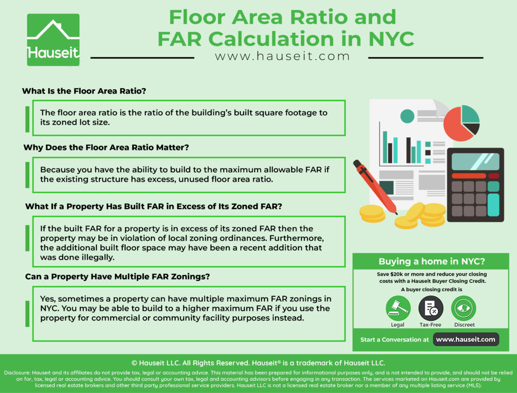 Floor Area Ratio and FAR calculation in