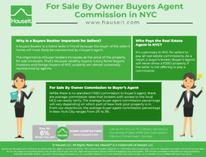 First time home sellers looking to save money always seem to think that a For Sale By Owner buyers agent commission is a misnomer. We'll explain this this article why a buyers Realtor is still relevant today despite the advent of popular property search websites and what you can still do to save on commission.