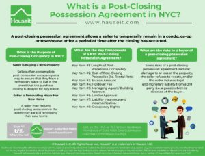 A post-closing possession agreement allows a seller to temporarily remain in the condo, co-op or townhouse or for a period of time after the closing has occurred.