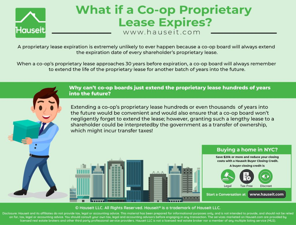 A proprietary lease expiration is extremely unlikely to ever happen because a co-op board will always extend the expiration date of every shareholder's proprietary lease.