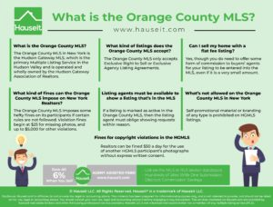 The Orange County MLS in New York is the Hudson Gateway MLS, which is the primary Multiple Listing Service in the Hudson Valley and is operated and wholly owned by the Hudson Gateway Association of Realtors.