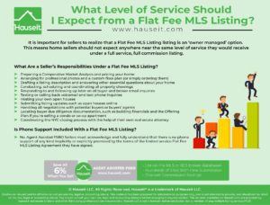 It is important for sellers to realize that a Flat Fee MLS Listing listing is an 'owner managed' option. This means home sellers should not expect anywhere near the same level of service they would receive under a full service, full commission listing.
