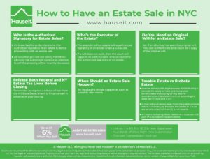 What are the next steps to an estate sale after your loved one has passed away? How soon should estate sales happen? We'll teach you how to have an estate sale in NYC, from getting a death certificate to minimizing your closing costs when property is sold.
