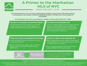 The Manhattan MLS was a formerly independent Multiple Listing Service (MLS) operated by the Manhattan Association of Realtors (MANAR) based in the New York City borough of Manhattan.