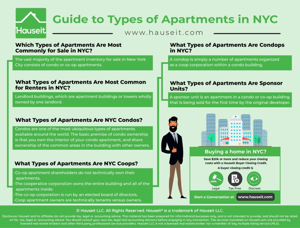 There are many types of apartments in NYC for home buyers and renters to choose from. We'll explain in this article the differences between the various property types in New York City.