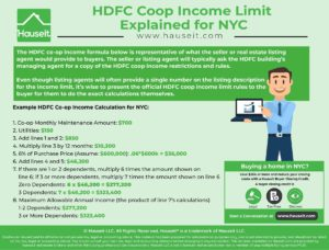 The HDFC co-op income formula below is representative of what the seller or real estate listing agent would provide to buyers. The seller or listing agent will typically ask the HDFC building's managing agent for a copy of the HDFC coop income restrictions and rules.