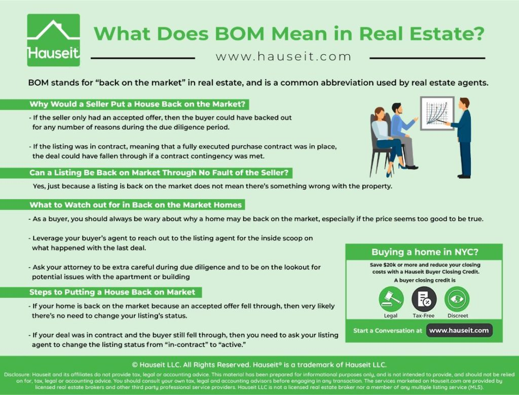 What Does Bom Mean In Real Estate Hauseit Nyc
