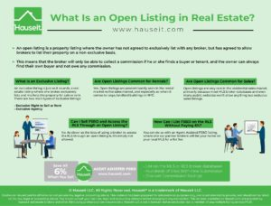 An open listing is a property listing where the owner has not agreed to exclusively list with any broker, but has agreed to allow brokers to list their property on a non-exclusive basis.