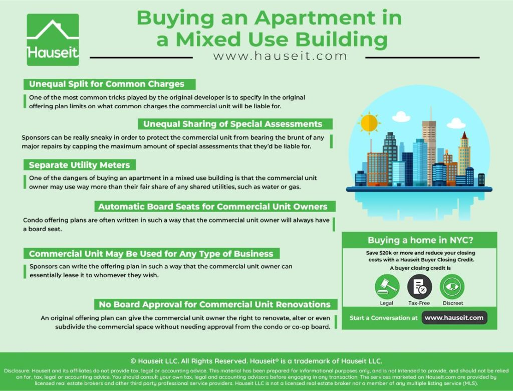 Buyers should be careful when buying an apartment in a mixed use building where the commercial units are separately owned because the offering plan can give unfair advantages to the commercial unit owner.