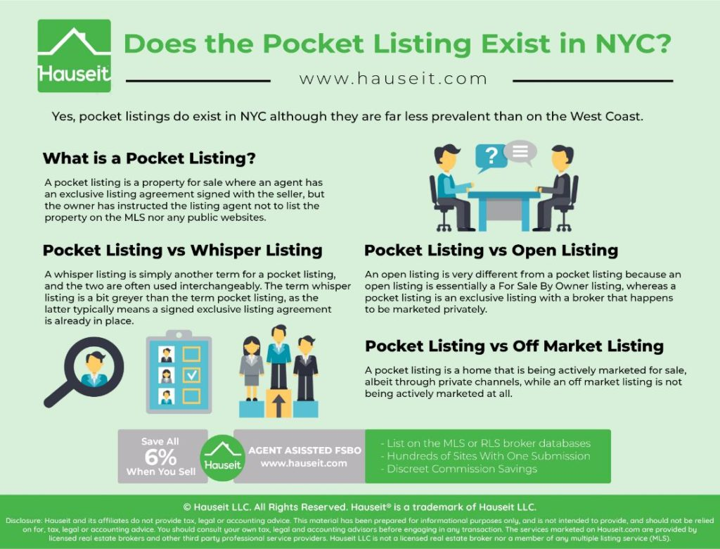 Pocket listings do exist in NYC although they are far less prevalent than on the West Coast, where the real estate market is overly heated and has been for a very long time.