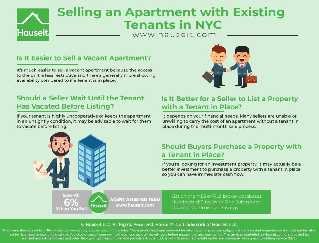 Infographic illustrating the pros and cons of selling an apartment with existing tenants in place in NYC.