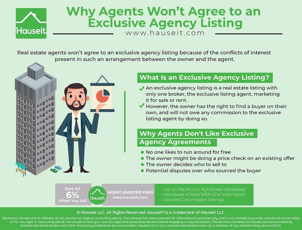 An infographic explaining what an exclusive agency listing is and why agents don't like agreeing to them.