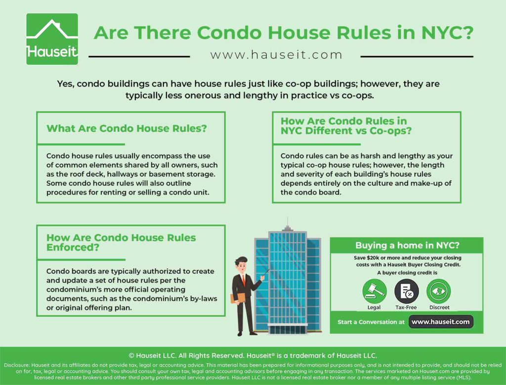 Infographic showing whether condo rules in NYC exist, and the difference vs co-op house rules.