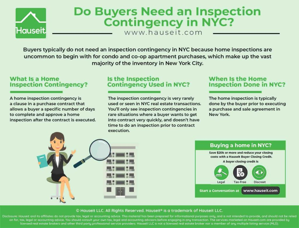 Infographic explaining whether buyers need a home inspection contingency in New York City real estate purchases.