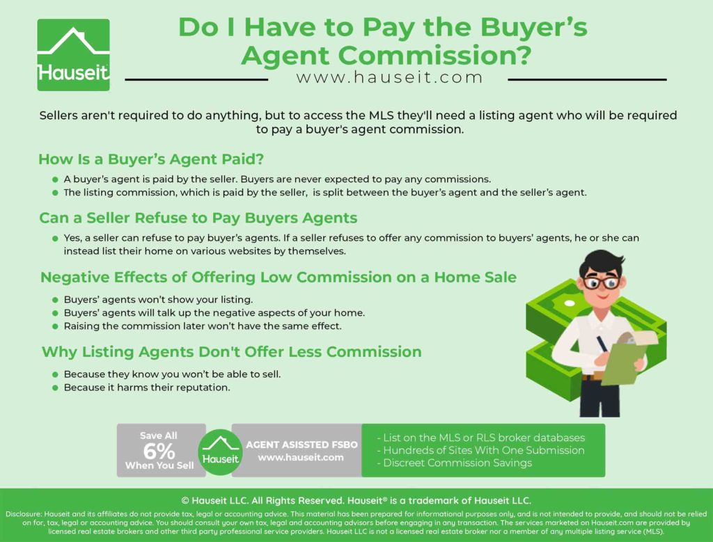 Infographic illustrating whether a seller must pay a buyer's agent commission.
