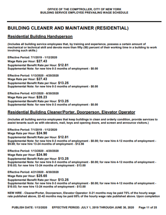 Schedule illustrating the various prevailing wages for residential building service employees in NYC, as set by the New York City Comptroller.