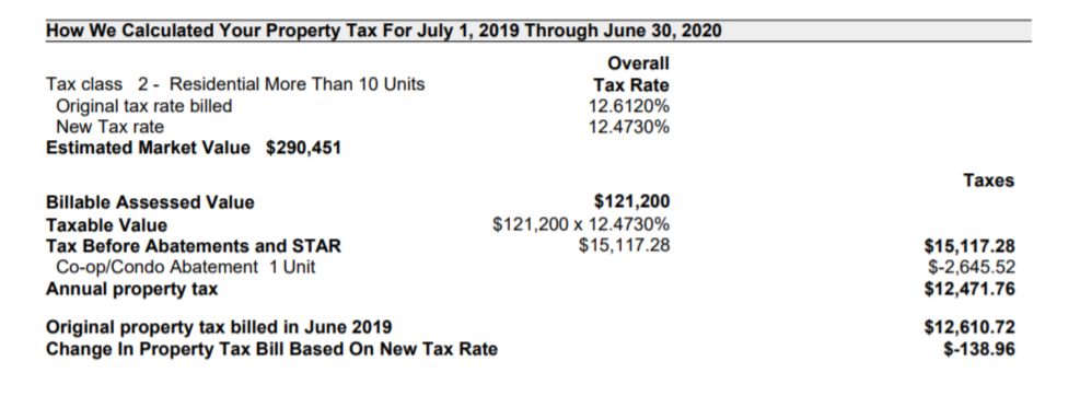 Example of the section of a property tax bill which shows the coop condo tax abatement being deducted from the annual property tax.