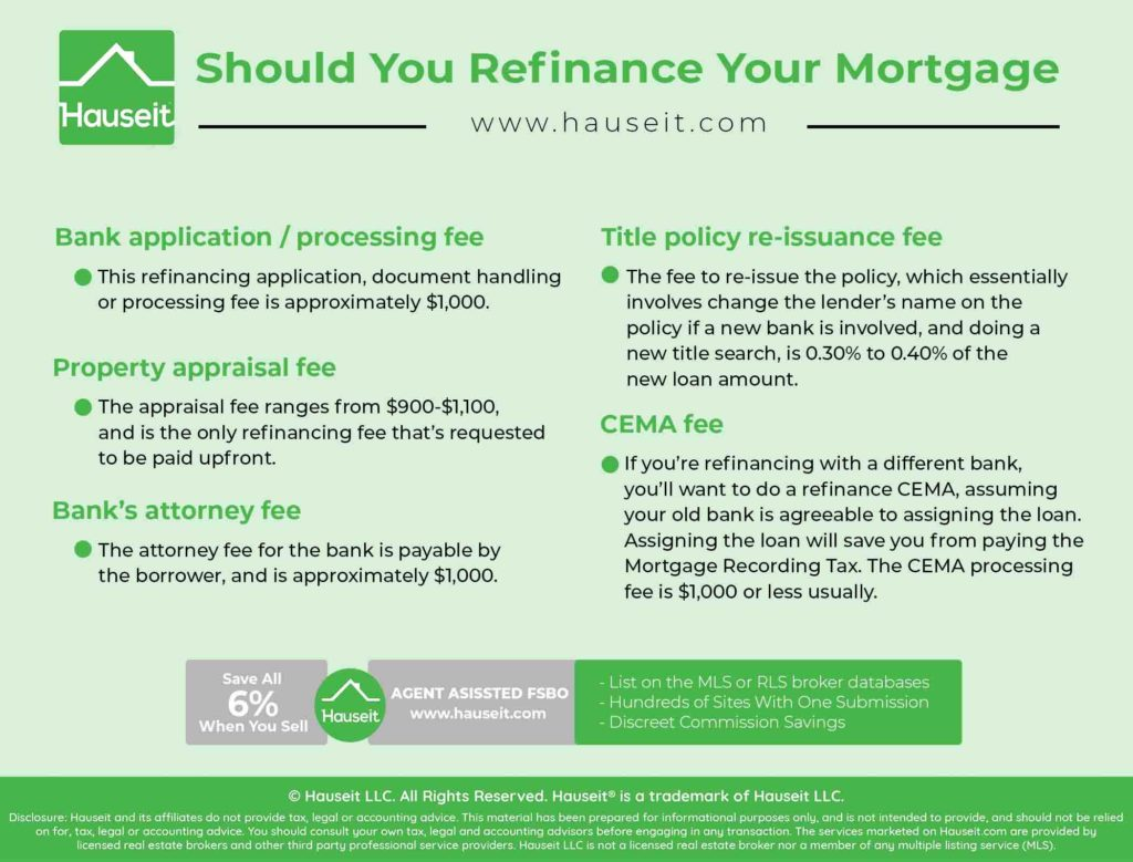 Infographic illustrating the various costs and fees associated with refinancing your home mortgage, so you can decide whether it makes sense to actually refinance.