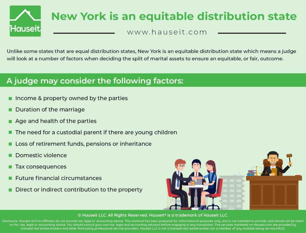 Infographic illustrating how New York is an equitable distribution state when it comes to divorce proceedings, and what factors a judge will consider in making a decision.