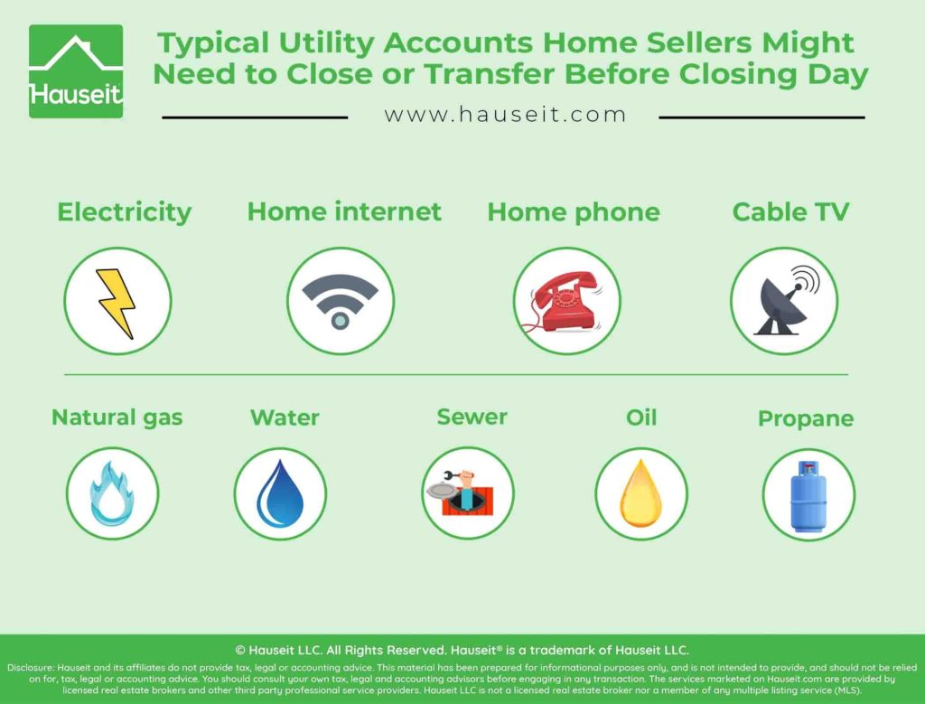 Infographic illustrating the typical utilities that a home seller might need to close or transfer to the buyer prior to closing.